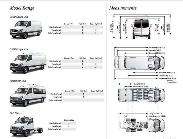Sprinter Size Diagrams Sprinter Van Outpost