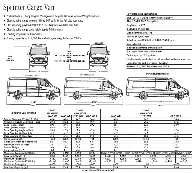 Sprinter Size Diagrams